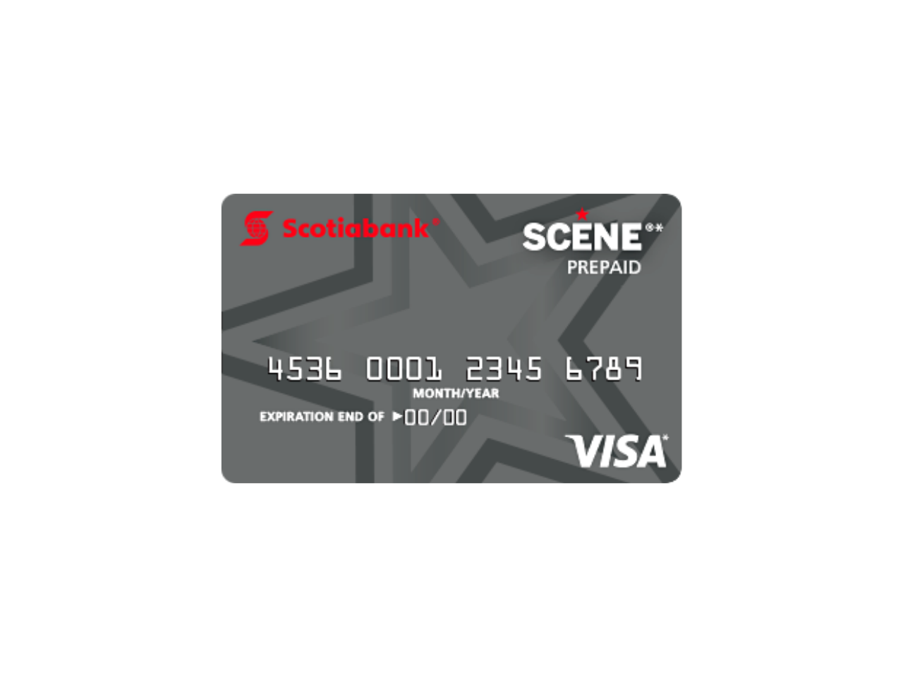 Scotiabank Prepaid Reloadable Visa Review